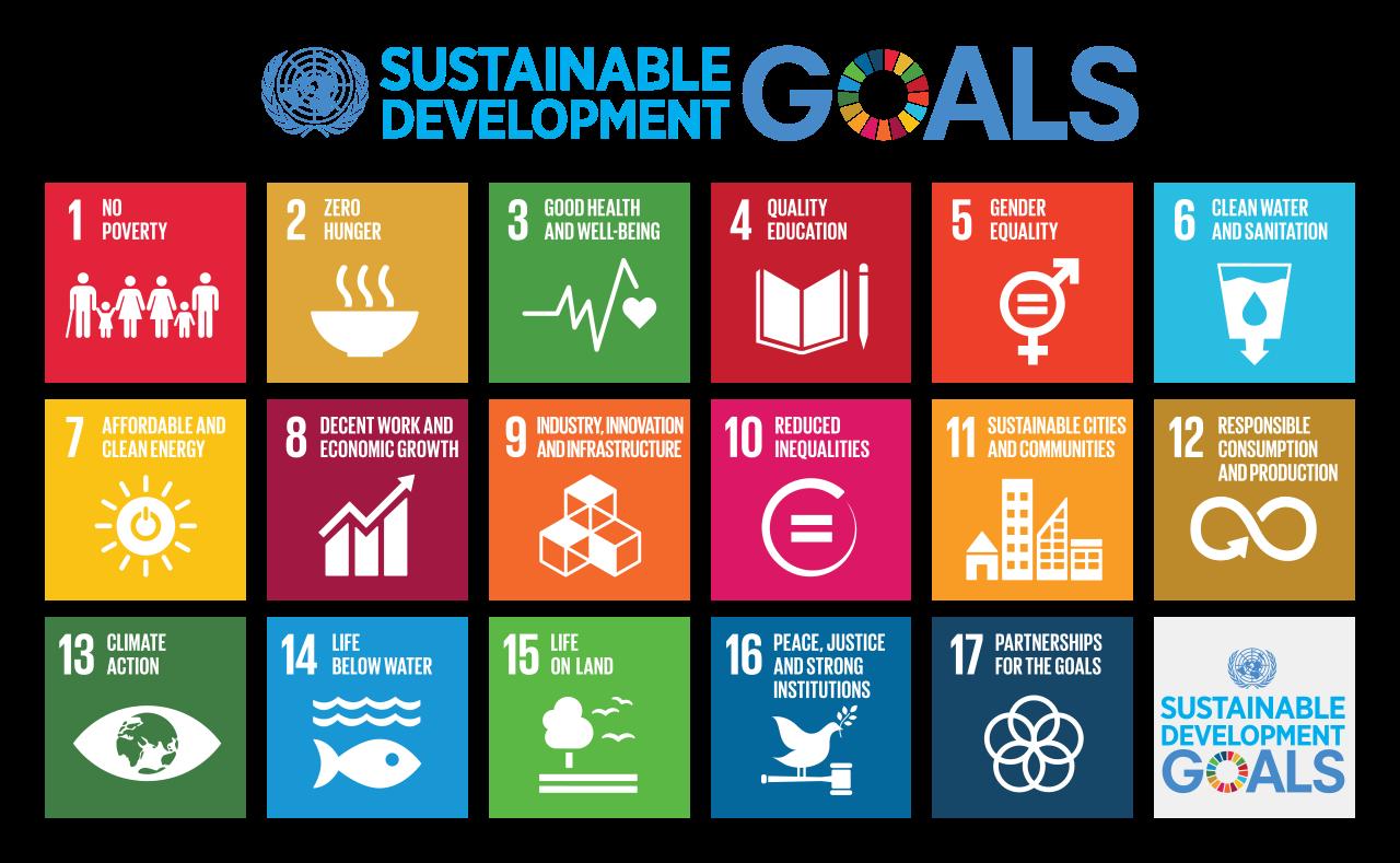 SDGs photos